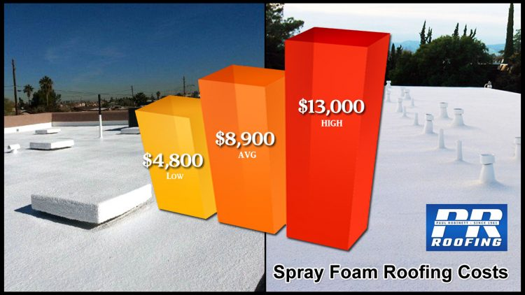 Spray Foam Roofing Cost 2020 Average Prices Per Sq Ft